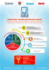 072 - Đổi mới tiết chào cờ đầu tuần thông qua chuyên đề Quà tặng cuộc sống