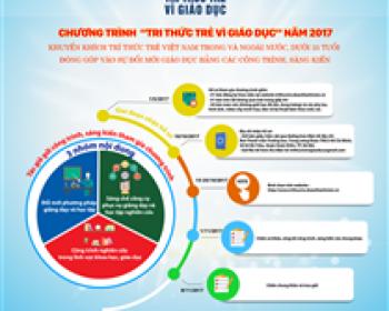 293 - Sử dụng nguồn tài liệu nước ngoài trong biên soạn và giảng dạy chương trình Lịch sử Việt Nam ở bậc trung học phổ thông